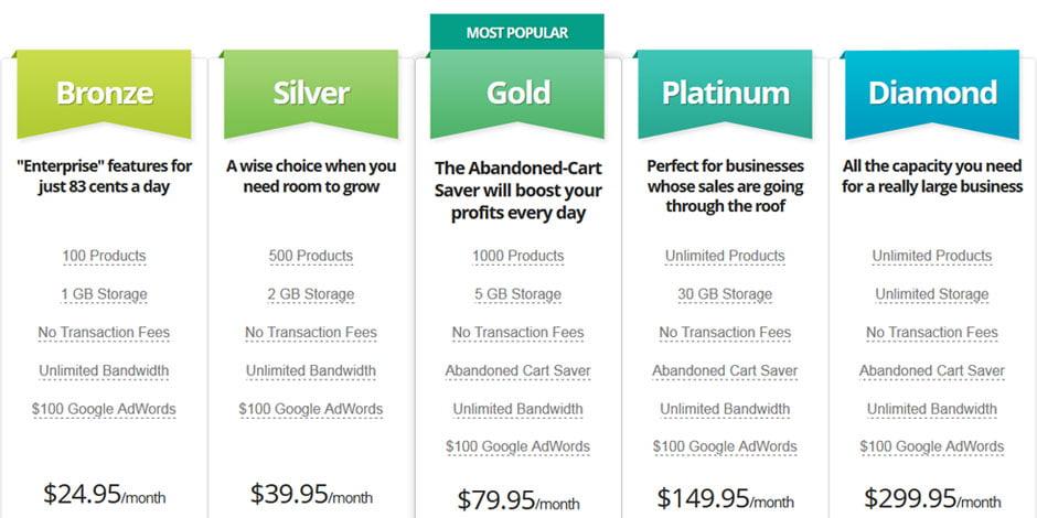 bigcommerce-hosting-plans