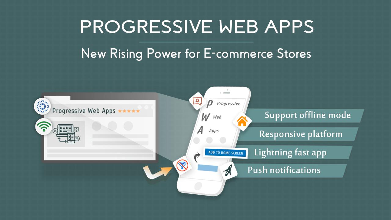 What is a Progressive Web Application